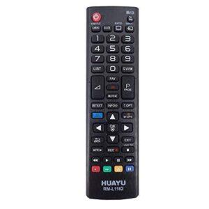 ¿estas Buscando Mandos Tv Lg Universal Con Descuento El Mejor Precio En Internet