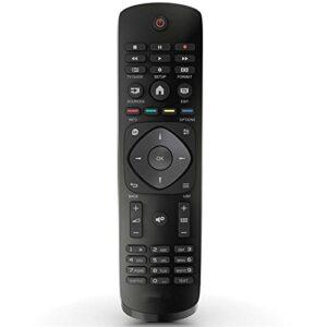 Comparativas Mandos Tv Philips Original Si Quieres Comprar Con Garantía