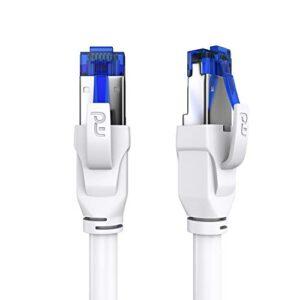 Comprar Cables Ethernet Cat 8 Con Envío Gratuito A Domicilio En Toda España